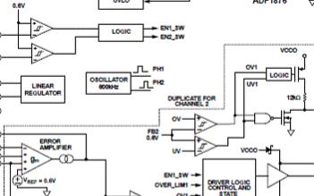 DC/DC同步降壓控制器ADP1876的性能特性...