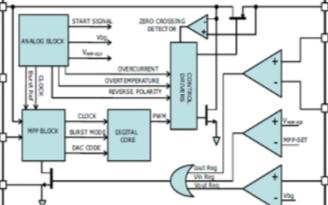STEVAL-ISV006V2解决方案的主要特性...