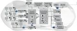 分析汽車網關的特征與可被利用的功能點與防護思路