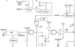 NCP1072/NCP1075电源解决方案的主要特点及应用