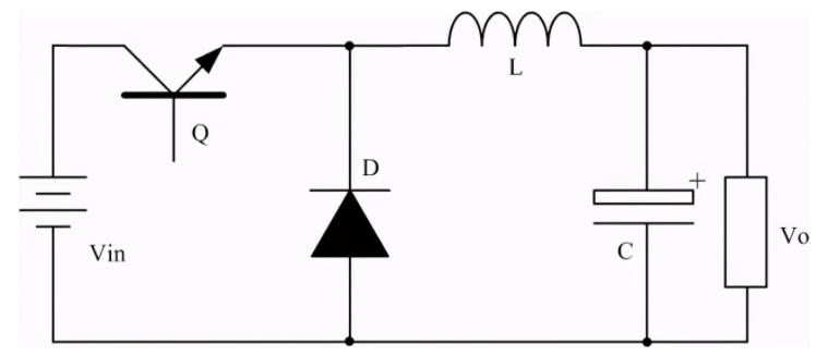DC-DC开关电源的分类及局限性