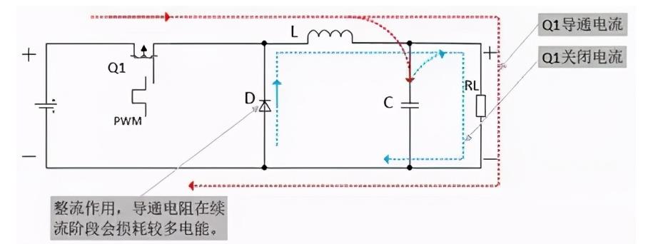 DCDC开关电源同步与非同步之间的区别