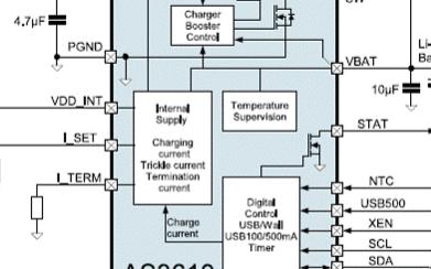 降压锂电池充电器AS3610/11的性能特点及应...