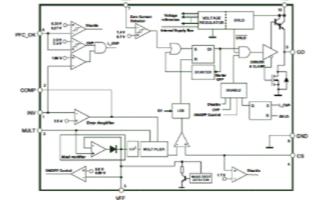 50W PFC电源EVL6564-50WFLB的主要特点及应用分析
