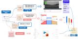 经纬恒润推出CDS数据管理分析平台