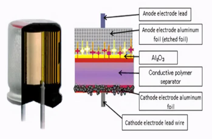 如何计算电解电容的寿命?
