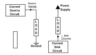 什么是拉电流和灌电流看了就知道