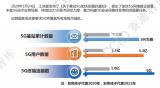 详解2021年中国互联网发展趋势与其应对策略