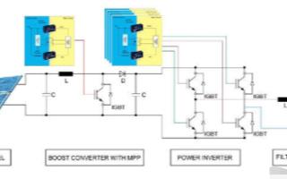 不对称输出电源模块适用于IGBT驱动器控制应用