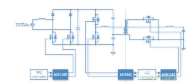 如何應對輸入端負壓 驅動輸入端負壓尖峰的形成原因