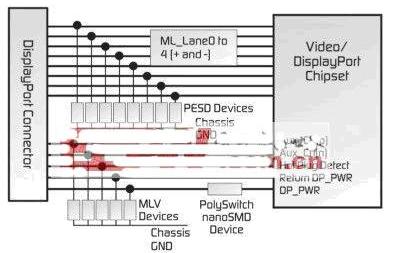 基于LCD电视电源以及I/O端口的电路保护设计措施