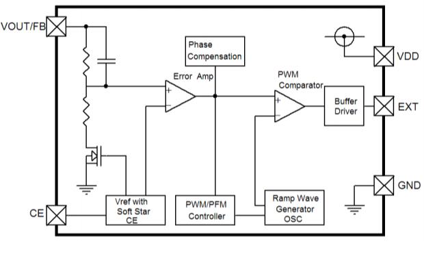 HM1533 CMOS升压型开关稳压器的数据手册免费下载