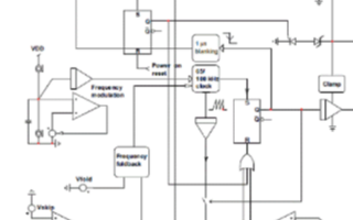 PWM控制器NCP1251的性能特性及典型应用电路