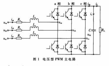 基于PWM整流器實現網側電流的波形和相位控制