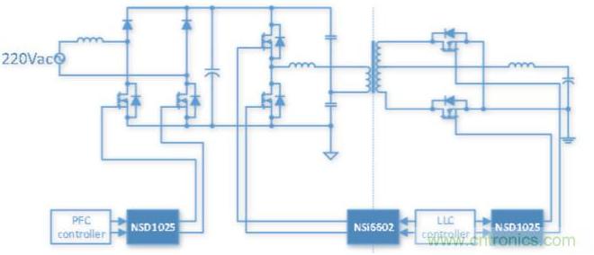 浅谈双低边驱动芯片NSD1025在开关电源应用中有何优势