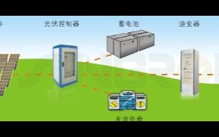 VRLA蓄电池的特点及在光伏离网发电系统中的解决方案