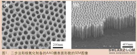 探究新型银纳米点增强非晶硅薄膜的光吸收