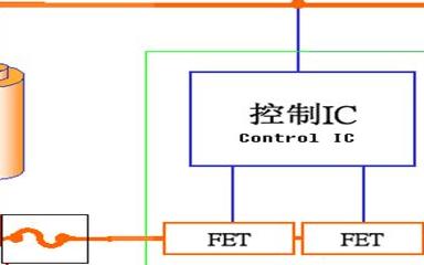 被动保护器件MHP-TA和PPTC的选型及应用分析
