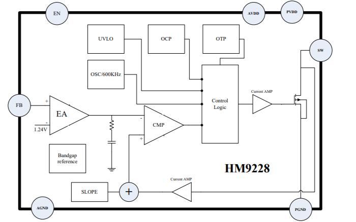HM6298稳压器的数据手册免费下载