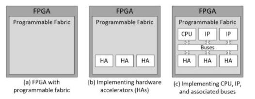 萊迪思Propel幫助設計人員快速創建基于處理器的系統
