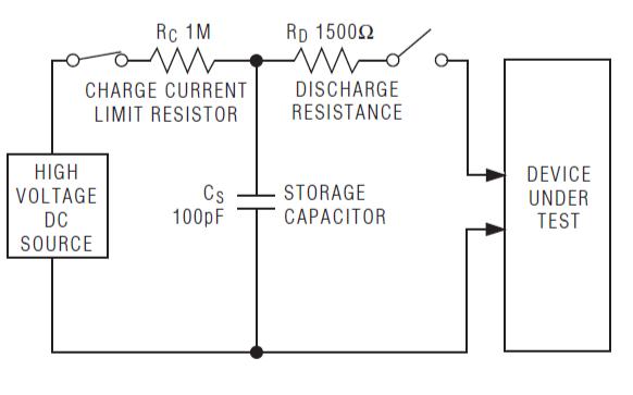 MAX481E系列RS-485和RS-422收發器芯片的數據手冊免費下載