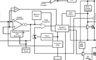 同步降压DC/DC转换器TPS54061的主要特...