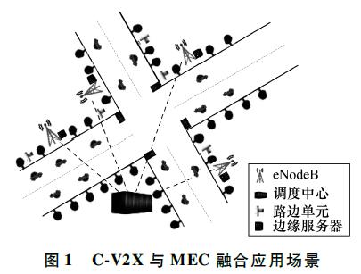 基于C-V2X边缘服务器的动态负载均衡算法及研究