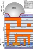 芯片制造商在晶体管技术上持续取得进展