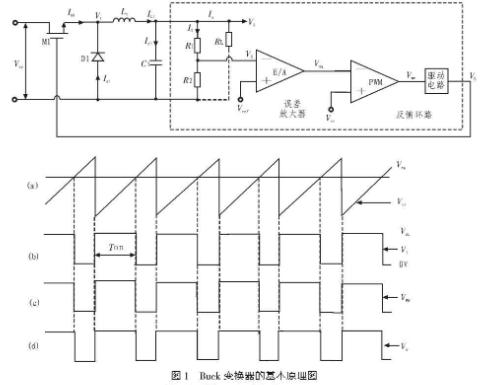 LM3150 Buck型开关电源电路的应用设计及仿真验证分析