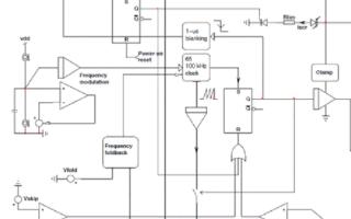 PWM控制器NCP1250的性能特点及应用电路