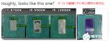 英特尔第11代酷睿处理器曝光,采用10nm工艺,芯片面积巨大