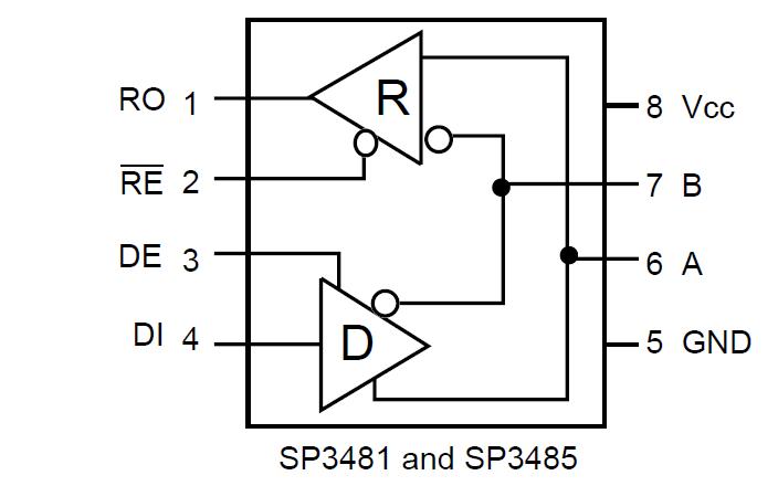 SP3481和SP3485低功耗半雙工RS485收發器的數據手冊免費下載