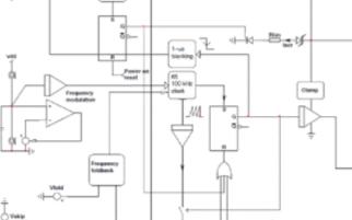高度集成PWM控制器NCP1250的主要特性及应用电路分析