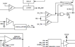 电压同步降压控制器ADP1851的主要特性及应用