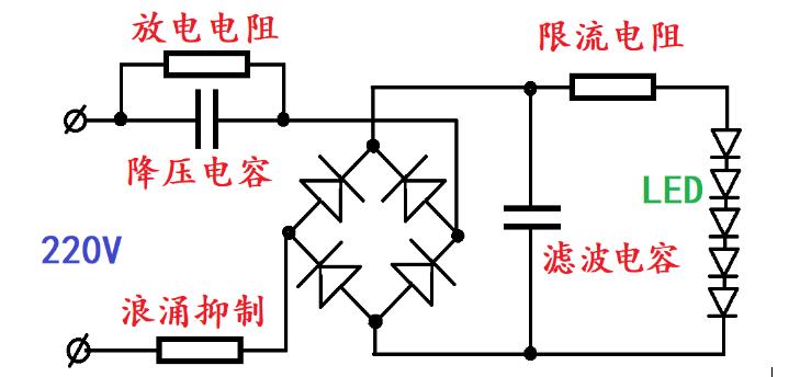 四种电源的特点和配置要求