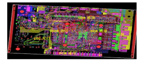 PCB设计:DDR的调试案例