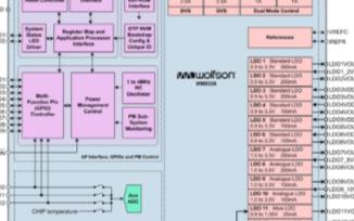 如何利用DC-DC电源转换器为电源管理IC降低功耗