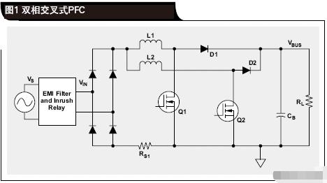 交叉式PFC設計的電流平衡數字控制方法研究