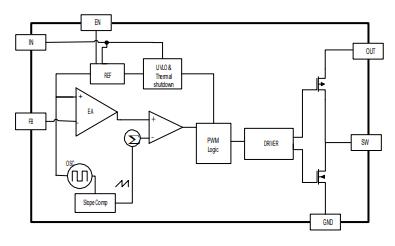 HM6311同步升压变换器的数据手册免费下载