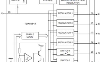 BTL音频功率放大器TDF8554J的特性优势及应用
