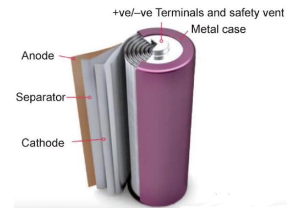 特斯拉的Tabless电池做了哪些突破