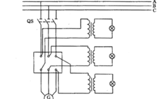 核對發電機和電網相序的方法