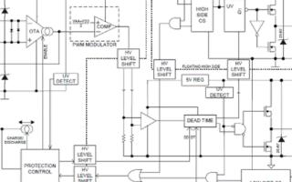 高性能D类音频放大器驱动器AUIRS2092的主要特性及应用