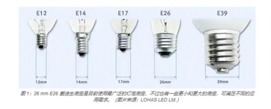 LED 照明标准连接器标准方案解析