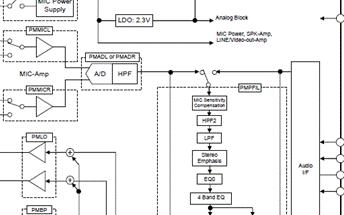 24位立体声编解码器AK4957的性能特性及应用