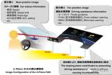 激光AR-HUD尤其适合自动驾驶时代