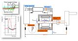 电压型变频器驱动电机时的一些寄生高频现象