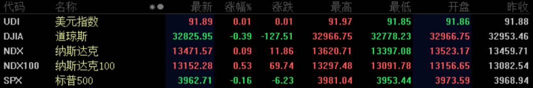 股市上下起伏大 三星在美工厂停产至今损失23亿人民币!