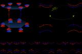 淺談實現GW+realtime BSE方法—給出單層MoS2材料激子動力學的運用領域