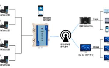 什么是投入式液位传感器,它的优点都有哪些